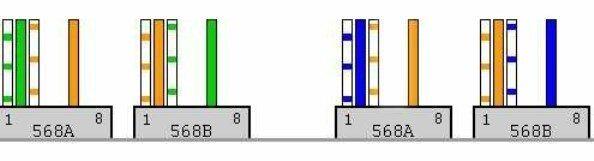 Схема обжима сетевого шнура на 4 жилы.